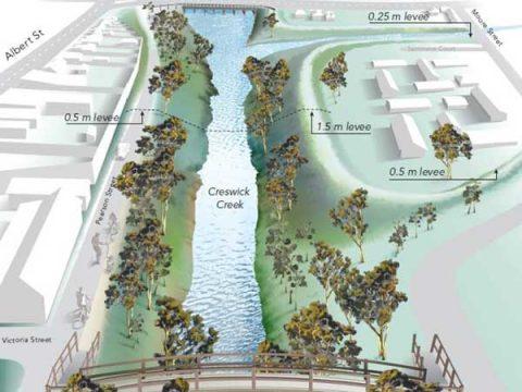 Flood mitigation and Urban Drainage Planning